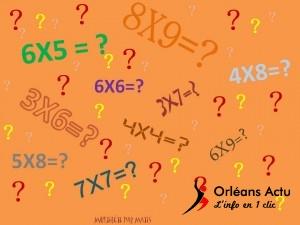 M thode pour apprendre les tables de multiplication en for Methode facile pour apprendre les multiplications